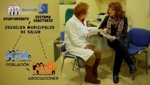 Poblaciones sanas: consulta